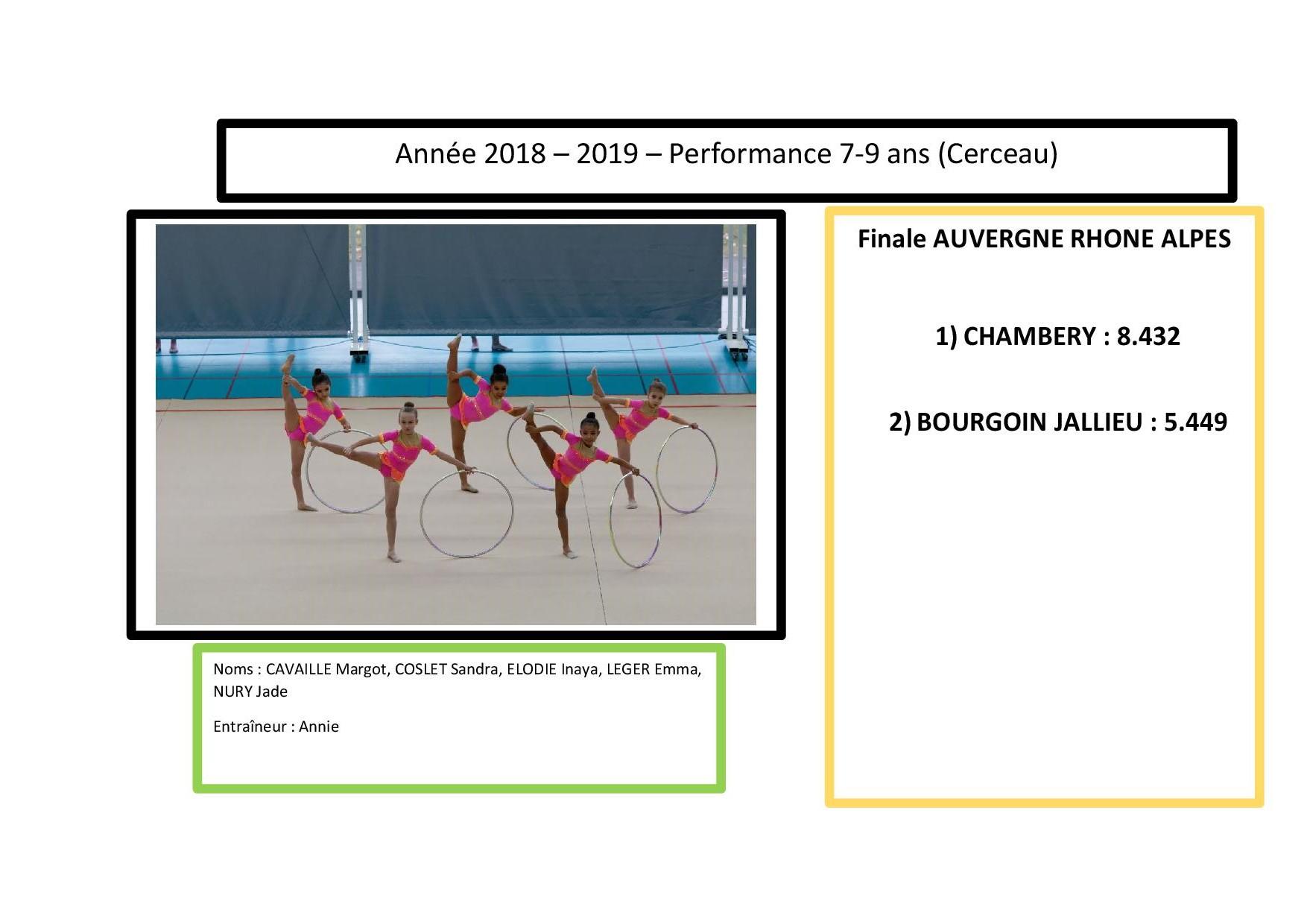 39 Document trombinoscope-Performance 7-9ans
