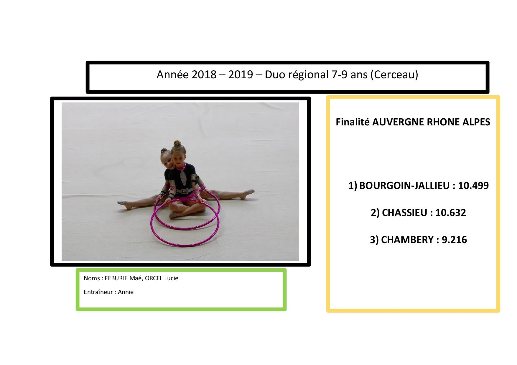 50 Document trombinoscope.duo régional 7-9 ansdocx